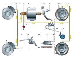 вакумна спирачна система